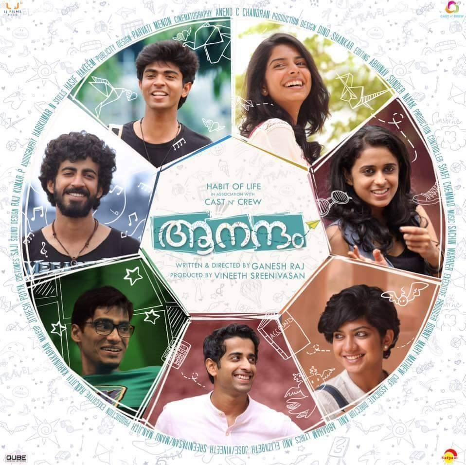 Aanandam DVD ,VCD Released from Satyam Audios